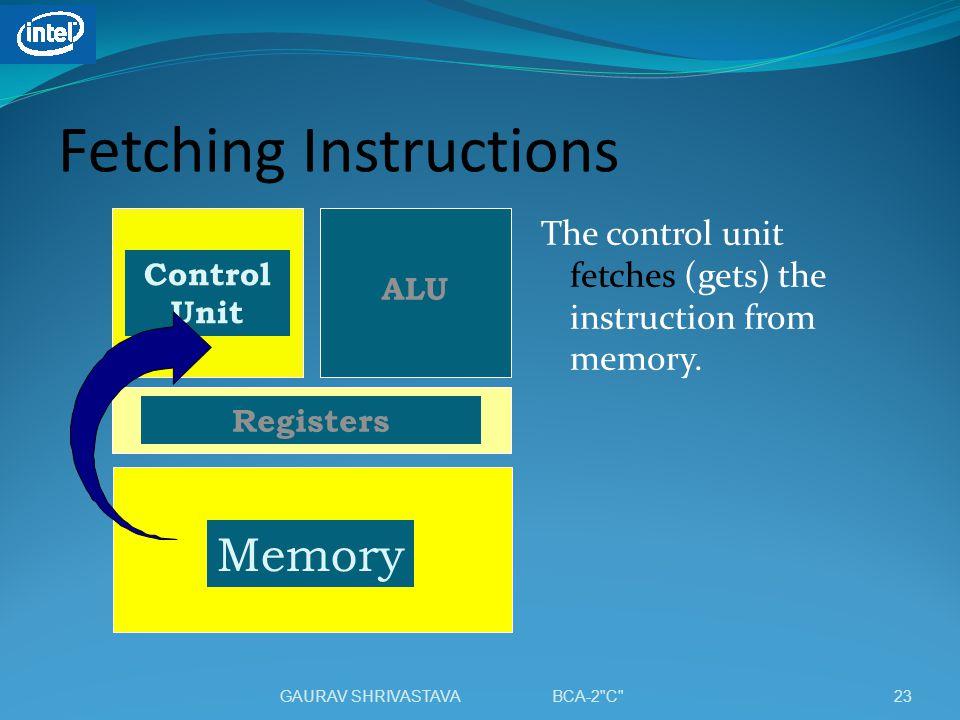 Control Unit ALU Registers Fetching Instructions The control unit fetches (gets) the instruction from memory.