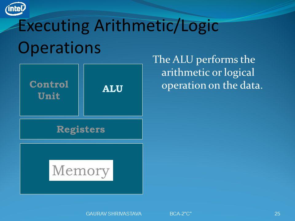 Executing Arithmetic/Logic Operations The ALU performs the arithmetic or logical operation on the data.