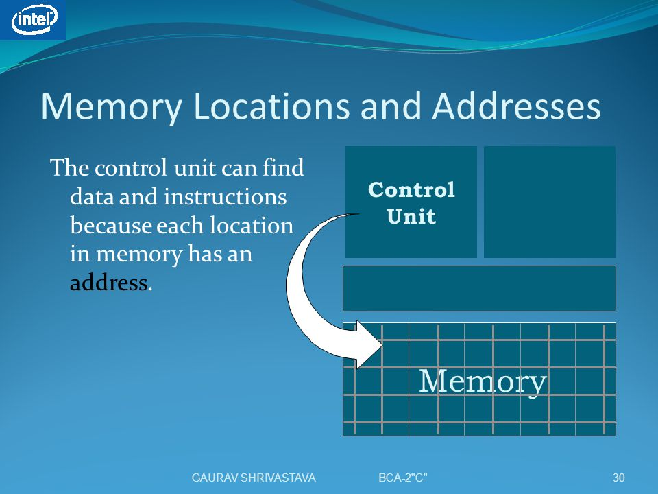 Control Unit Memory Locations and Addresses The control unit can find data and instructions because each location in memory has an address. Memory 30G