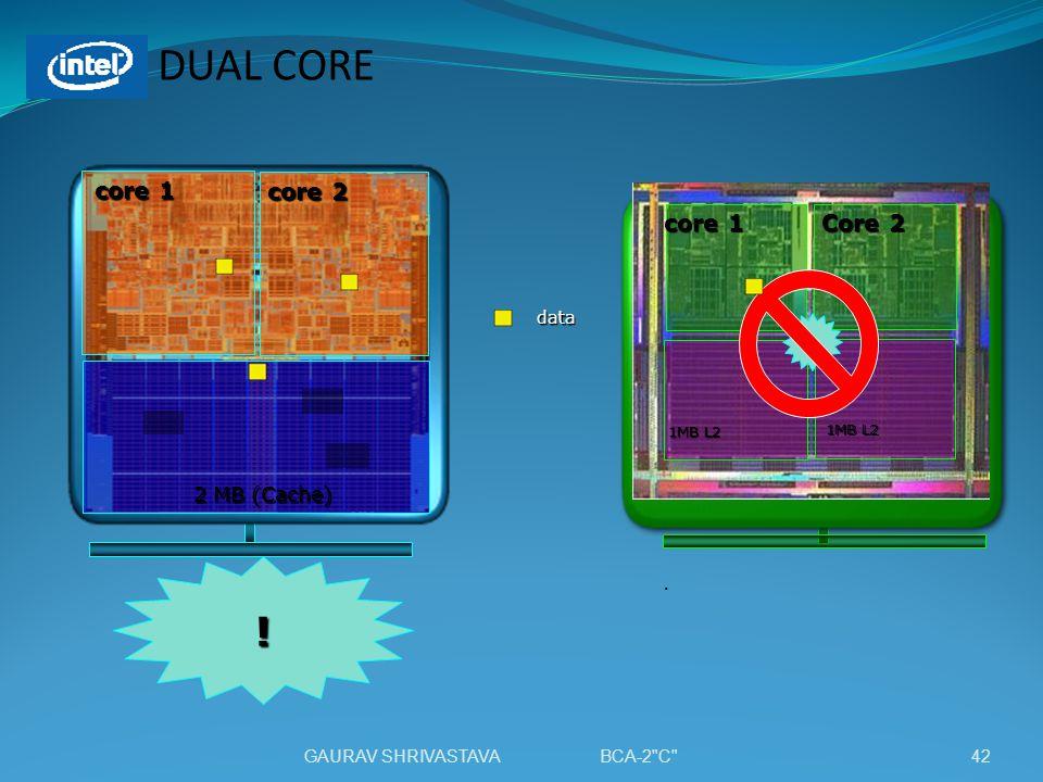 Intel® DUAL CORE core 1 core 2 2 MB (Cache) 1MB L2 data !.