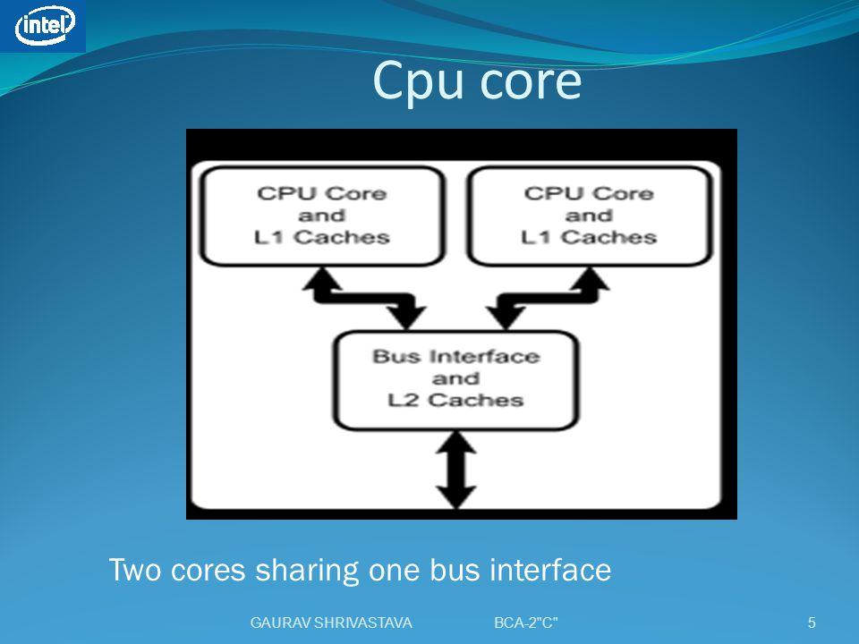 Cpu core Two cores sharing one bus interface 5GAURAV SHRIVASTAVA BCA-2 C