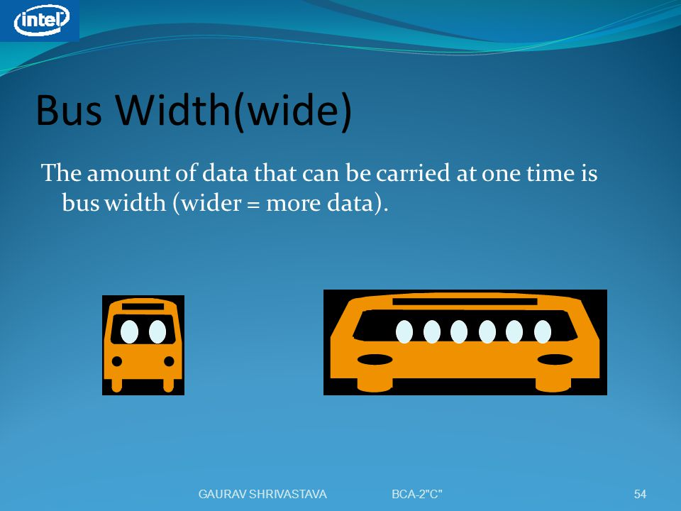 Bus Width(wide) The amount of data that can be carried at one time is bus width (wider = more data). 54GAURAV SHRIVASTAVA BCA-2