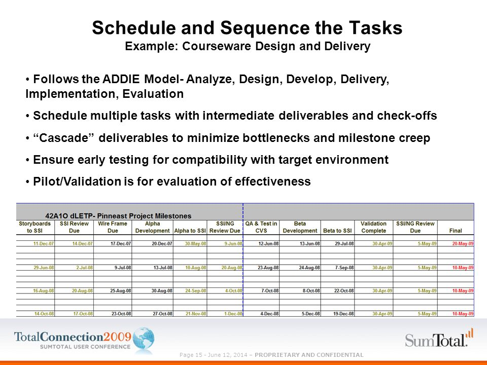 Page 15 - June 12, 2014 – PROPRIETARY AND CONFIDENTIAL Schedule and Sequence the Tasks Example: Courseware Design and Delivery Follows the ADDIE Model- Analyze, Design, Develop, Delivery, Implementation, Evaluation Schedule multiple tasks with intermediate deliverables and check-offs Cascade deliverables to minimize bottlenecks and milestone creep Ensure early testing for compatibility with target environment Pilot/Validation is for evaluation of effectiveness