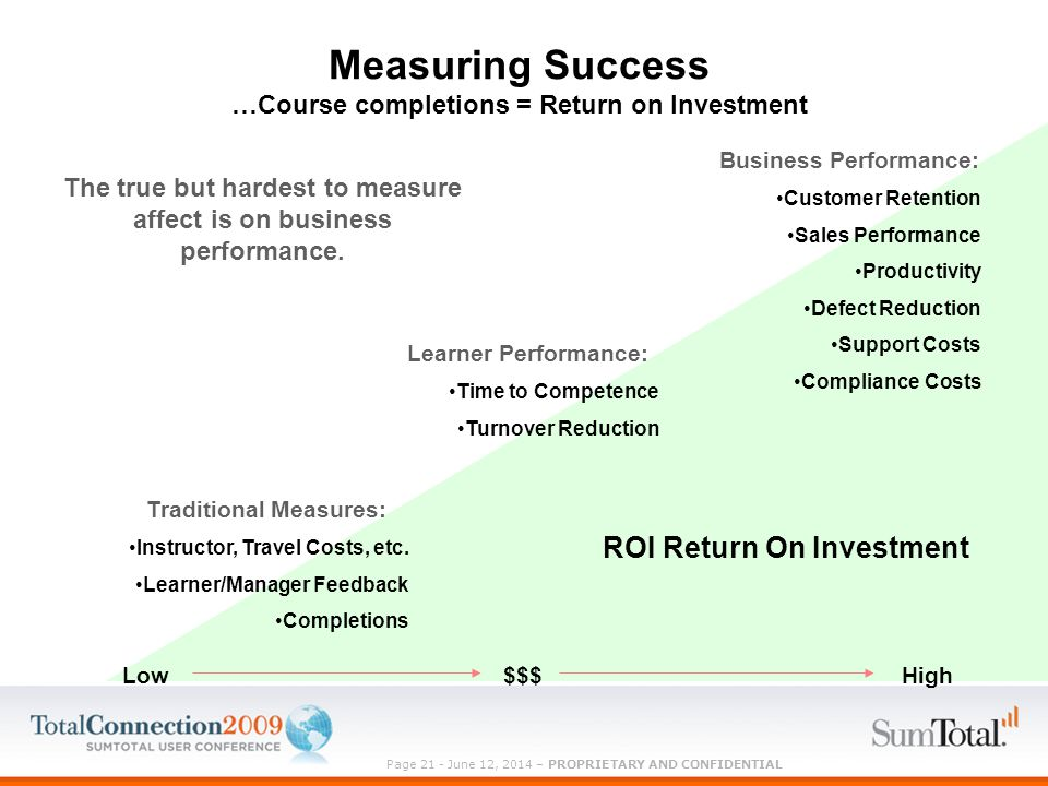 Page 21 - June 12, 2014 – PROPRIETARY AND CONFIDENTIAL Measuring Success …Course completions = Return on Investment Traditional Measures: Instructor, Travel Costs, etc.