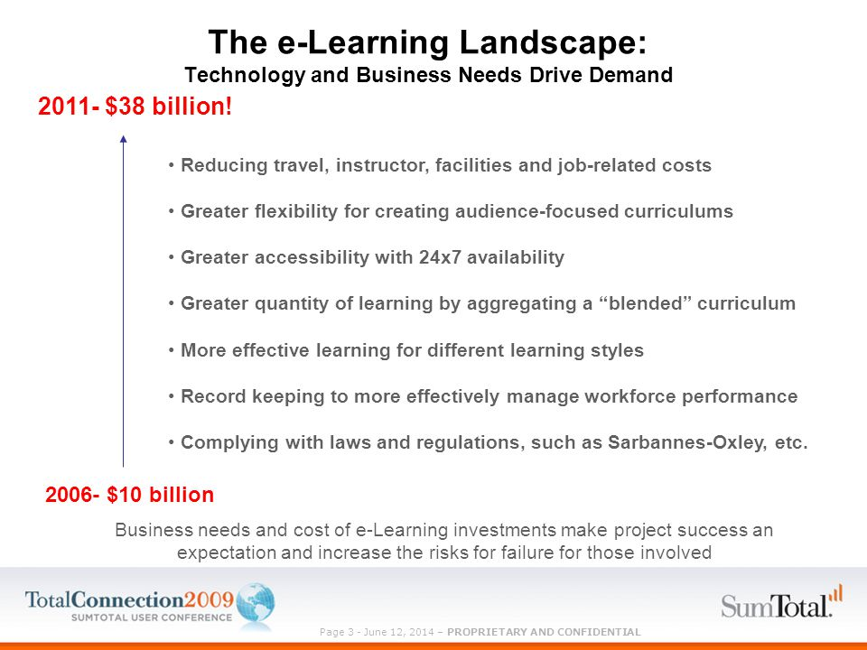 Page 3 - June 12, 2014 – PROPRIETARY AND CONFIDENTIAL The e-Learning Landscape: Technology and Business Needs Drive Demand 2011- $38 billion.