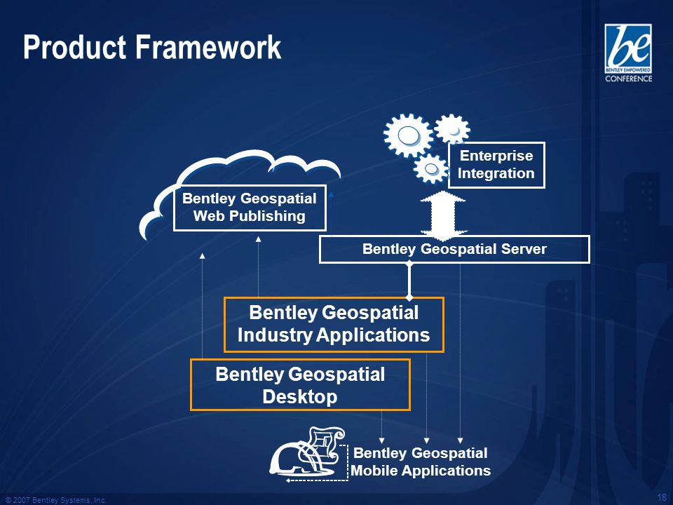 © 2007 Bentley Systems, Inc. 18 Product Framework Bentley Geospatial Desktop Bentley Geospatial Industry Applications Bentley Geospatial Server Bentle