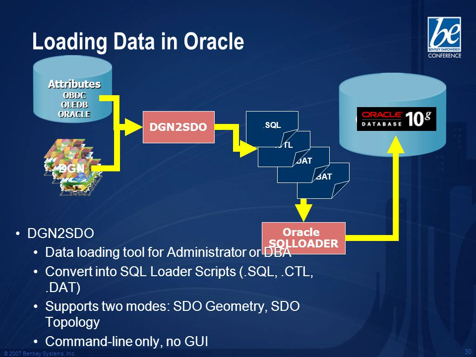 © 2007 Bentley Systems, Inc. 30.BAT Loading Data in Oracle Oracle Spatial AttributesOBDCOLEDBORACLE DGN2SDO Oracle SQLLOADER.DAT.CTL.SQL DGN DGN2SDO D