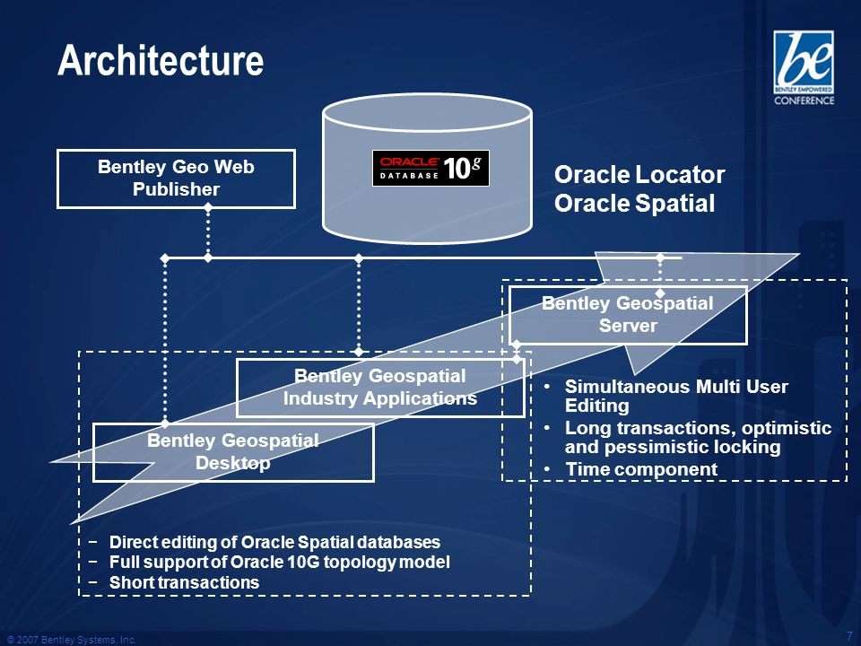 Oracle Spatial Technologies Anil Saboo Server Technologies, Oracle Corporation
