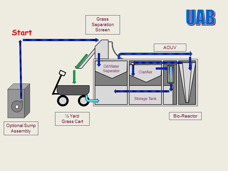 ½ Yard Grass Cart Optional Sump Assembly Start Storage Tank Oil/Water Separator Clarifier Grass Separation Screen AOUV Bio-Reactor