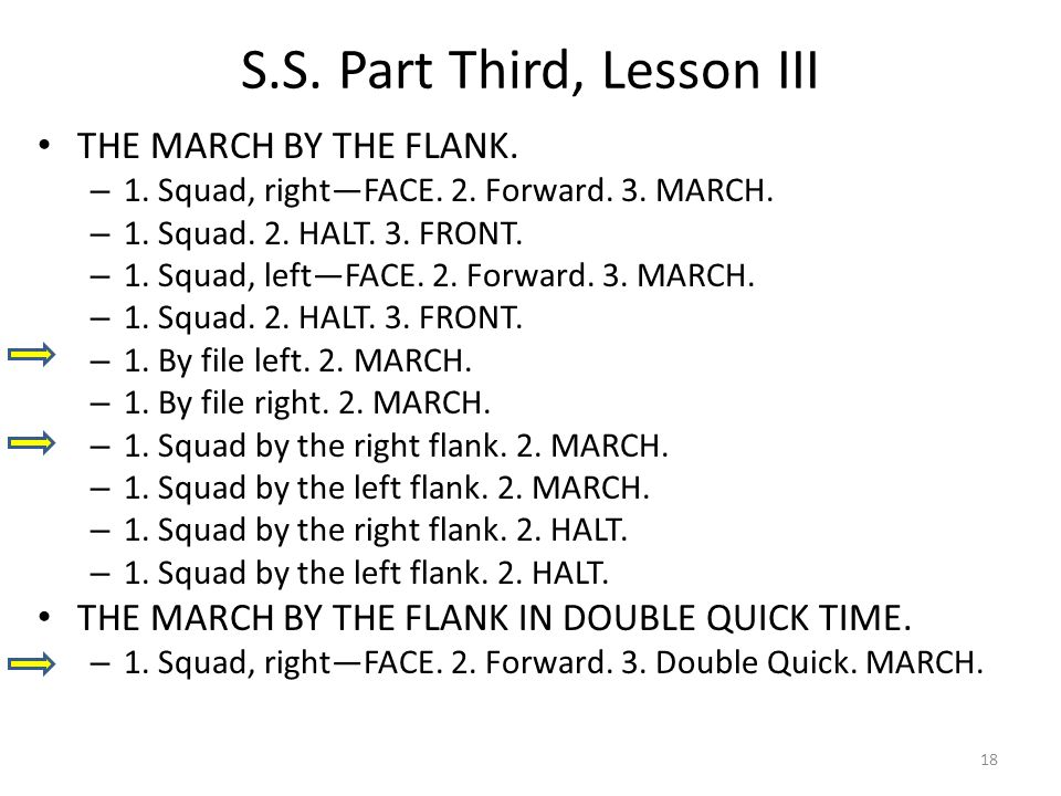 S.S. Part Third, Lesson III THE MARCH BY THE FLANK.