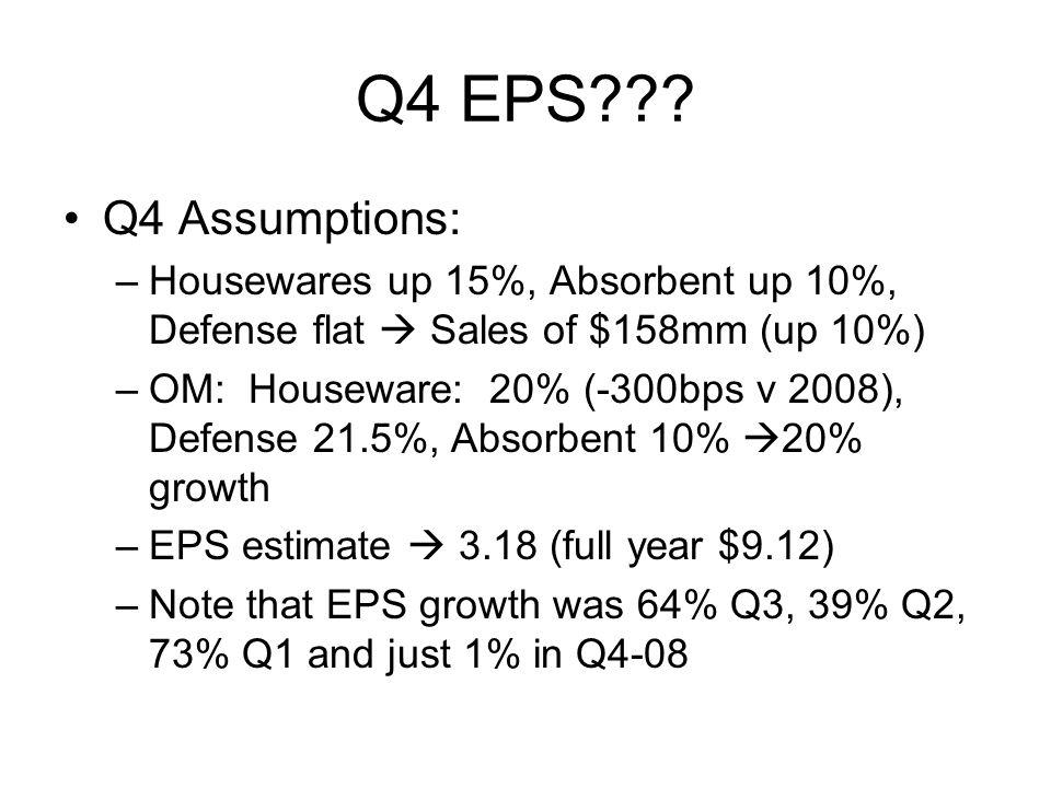 Q4 EPS .