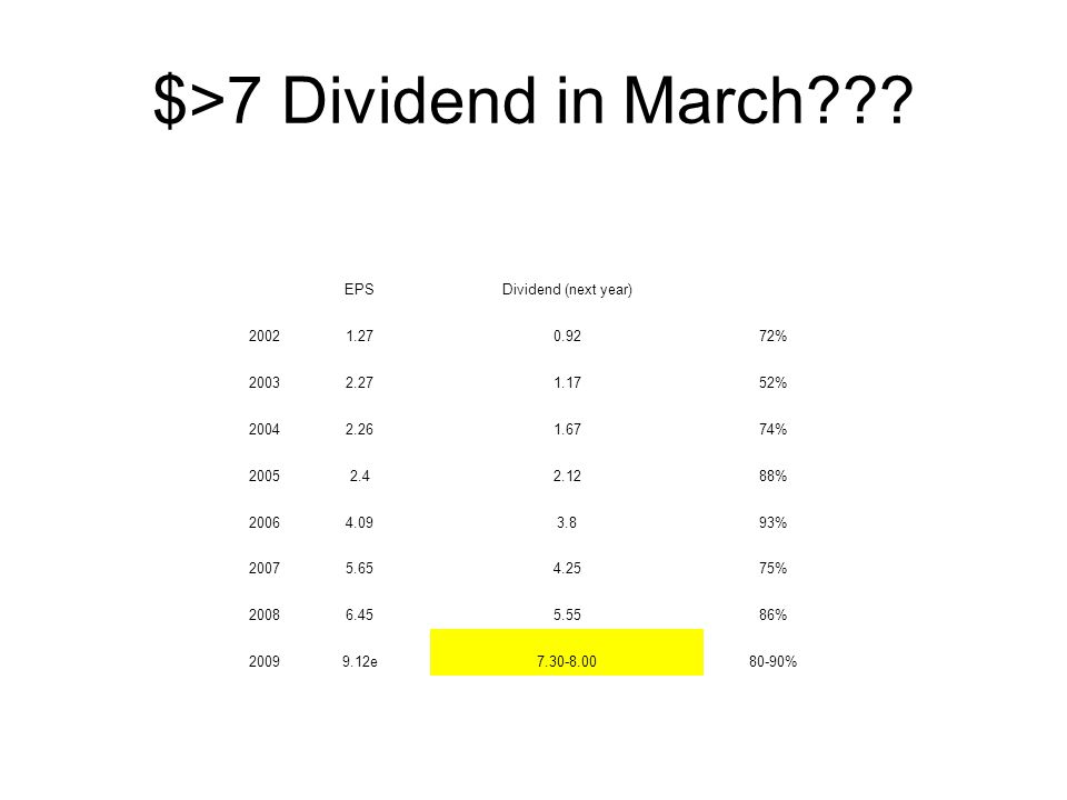 $>7 Dividend in March .