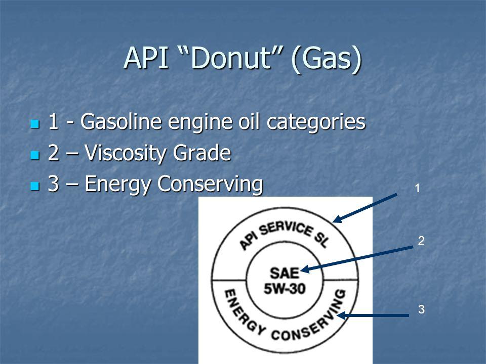 API Donut (Gas) 1 - Gasoline engine oil categories 1 - Gasoline engine oil categories 2 – Viscosity Grade 2 – Viscosity Grade 3 – Energy Conserving 3