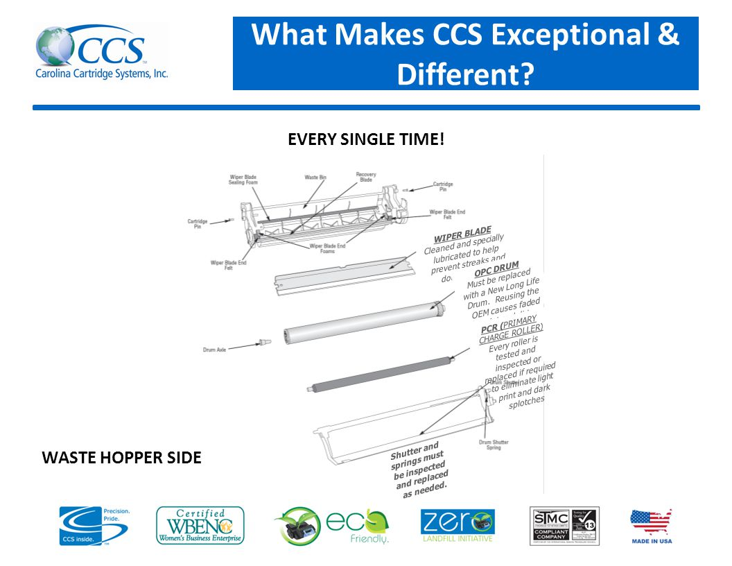What Makes CCS Exceptional & Different.