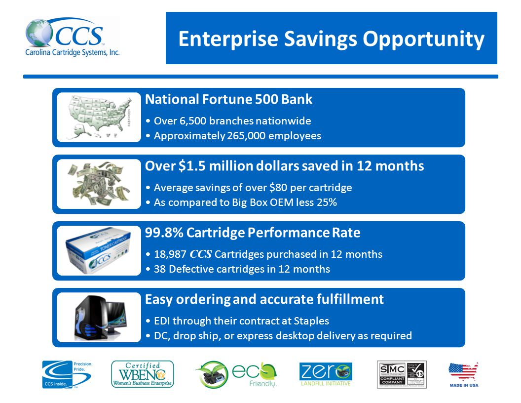 Enterprise Savings Opportunity National Fortune 500 Bank Over 6,500 branches nationwide Approximately 265,000 employees Over $1.5 million dollars saved in 12 months Average savings of over $80 per cartridge As compared to Big Box OEM less 25% 99.8% Cartridge Performance Rate 18,987 CCS Cartridges purchased in 12 months 38 Defective cartridges in 12 months Easy ordering and accurate fulfillment EDI through their contract at Staples DC, drop ship, or express desktop delivery as required