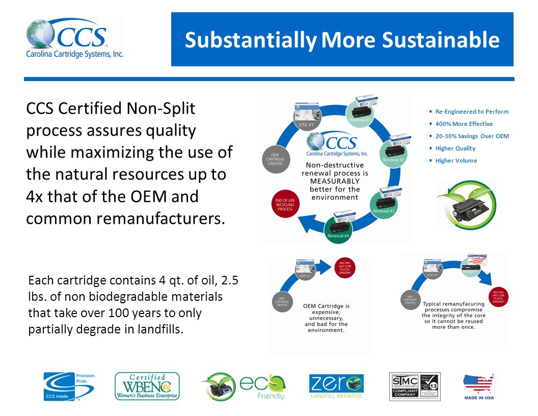 Substantially More Sustainable CCS Certified Non-Split process assures quality while maximizing the use of the natural resources up to 4x that of the OEM and common remanufacturers.