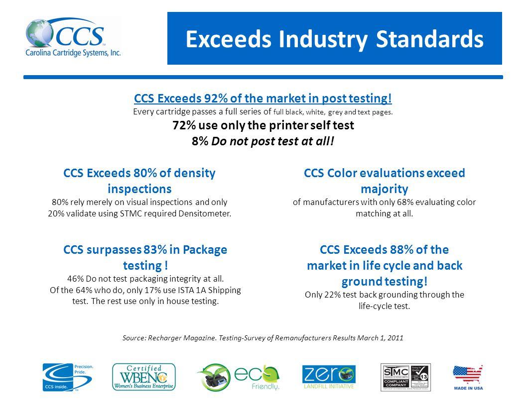 Exceeds Industry Standards CCS surpasses 83% in Package testing .