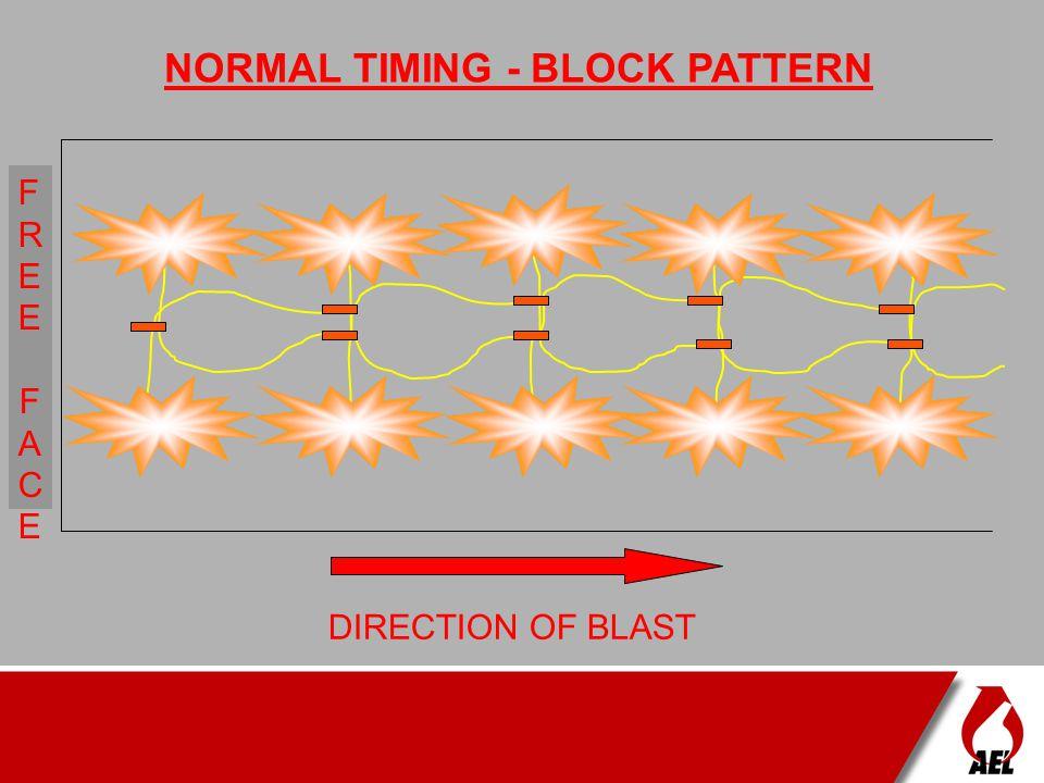 REVERSE TIMING - BLOCK PATTERN BROKEN SHOCKTUBE FREEFACEFREEFACE DIRECTION OF BLAST