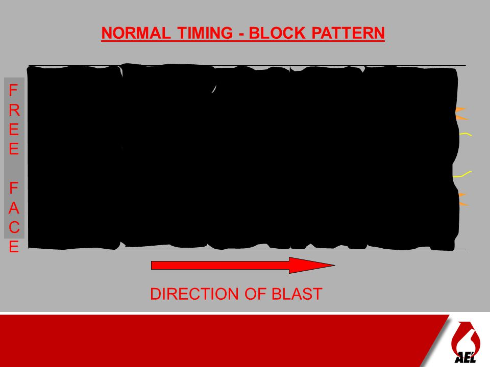 REVERSE TIMING - BLOCK PATTERN CONNECTION DIRECTION OF BLAST 16 17 17 18 19 18