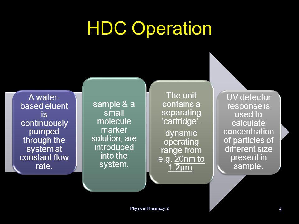 Physical Pharmacy 23 HDC Operation