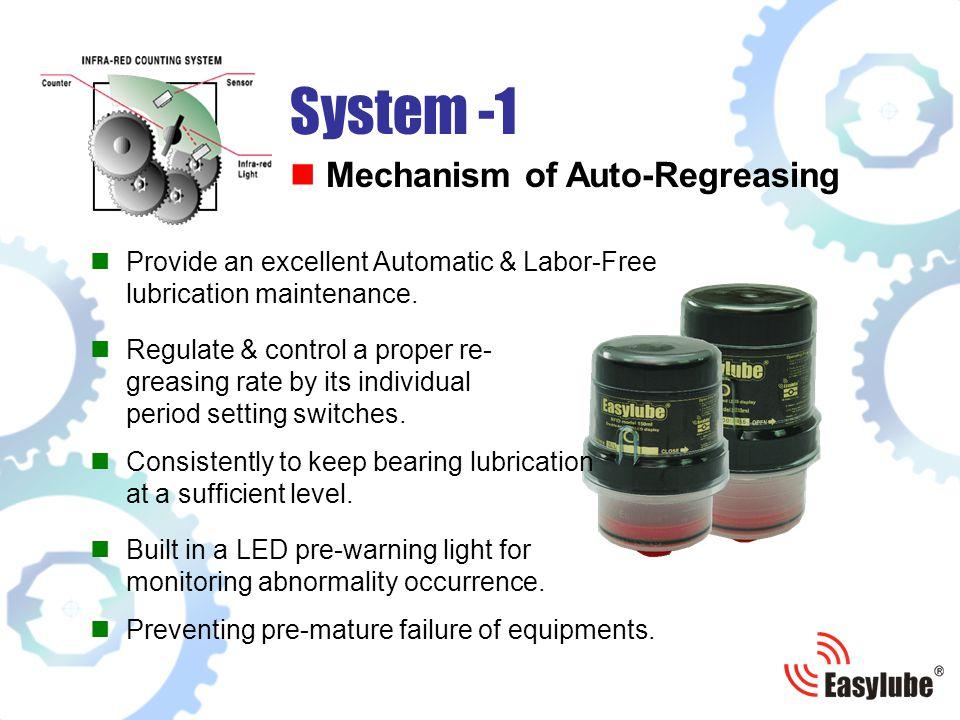 Preventing pre-mature failure of equipments.