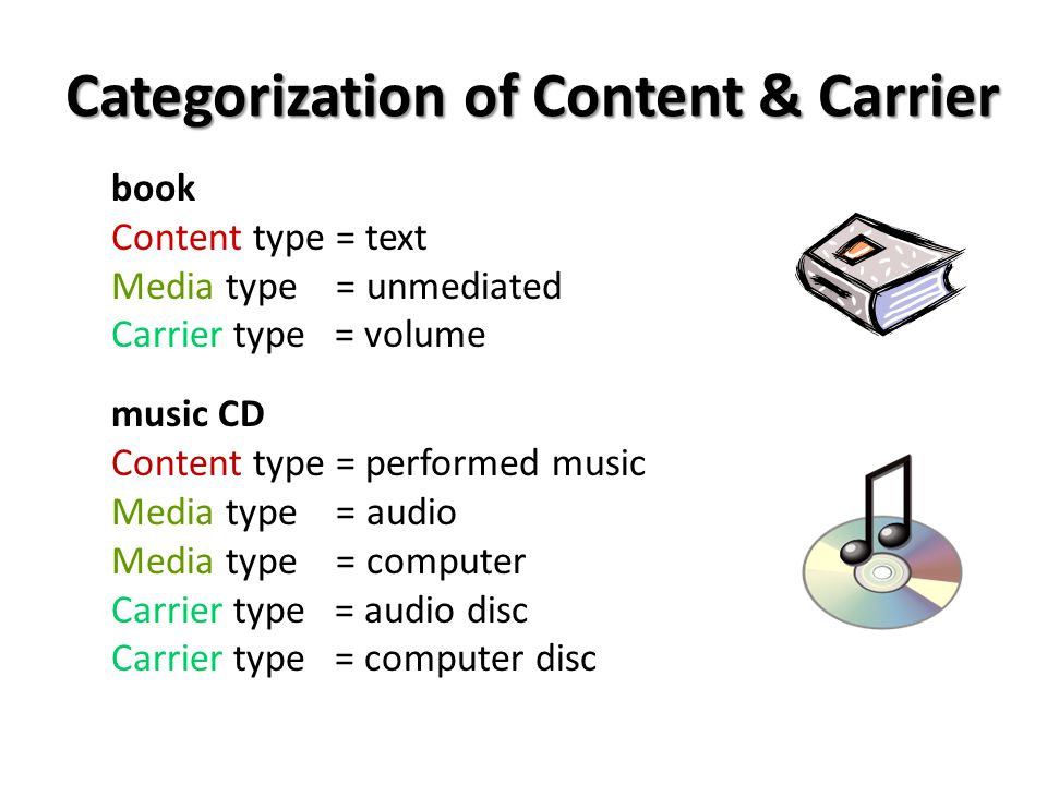 Categorization of Content & Carrier book Content type = text Media type = unmediated Carrier type = volume music CD Content type = performed music Media type = audio Media type = computer Carrier type = audio disc Carrier type = computer disc