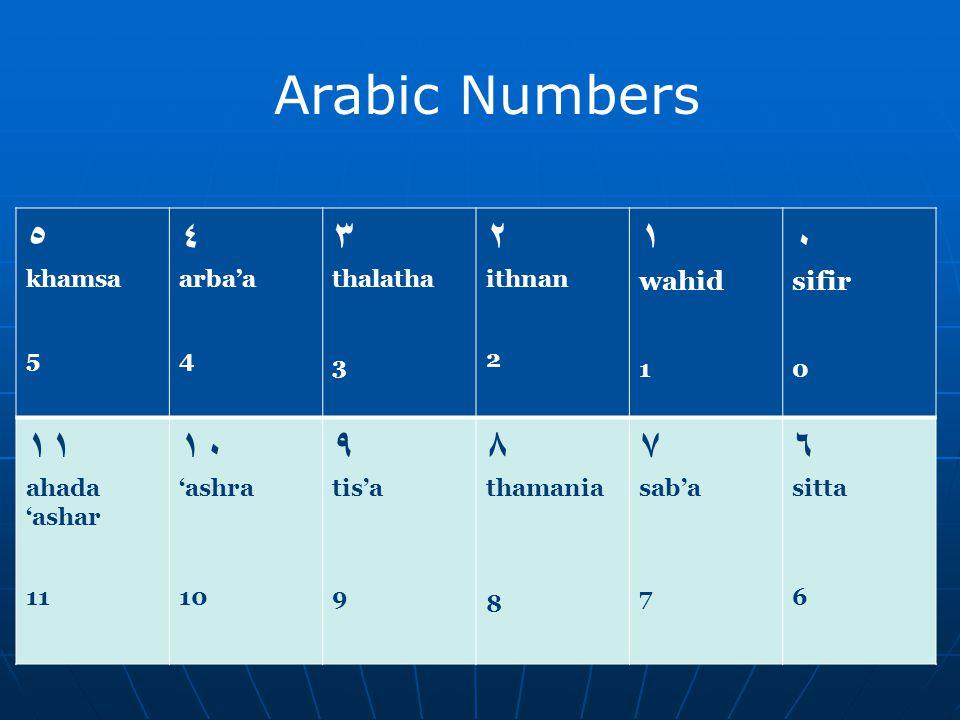٥ khamsa 5 ٤ arbaa 4 ٣ thalatha 3 ٢ ithnan 2 ١ wahid 1 ٠ sifir 0 ١١ ahada ashar 11 ١٠ ashra 10 ٩ tisa 9 ٨ thamania 8 ٧ saba 7 ٦ sitta 6 Arabic Numbers