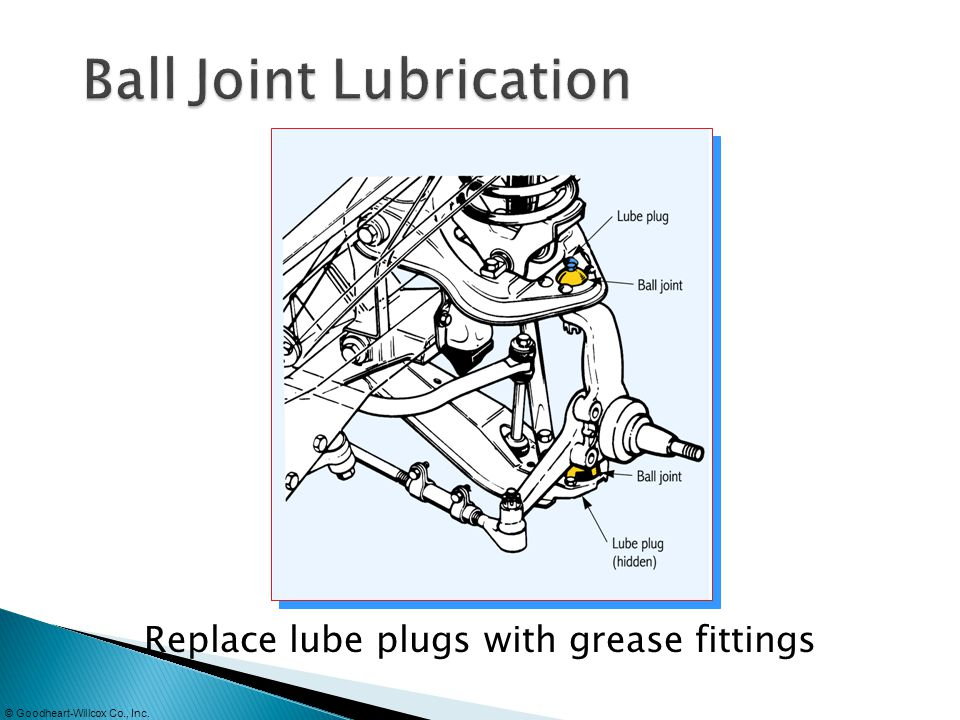© Goodheart-Willcox Co., Inc. Replace lube plugs with grease fittings