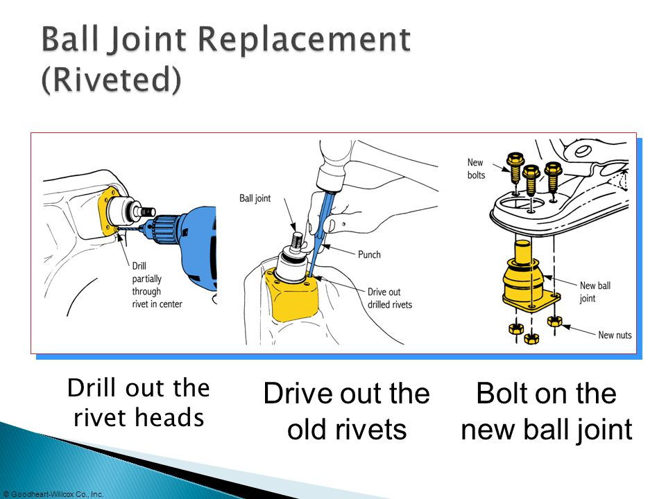 © Goodheart-Willcox Co., Inc. Drill out the rivet heads Drive out the old rivets Bolt on the new ball joint