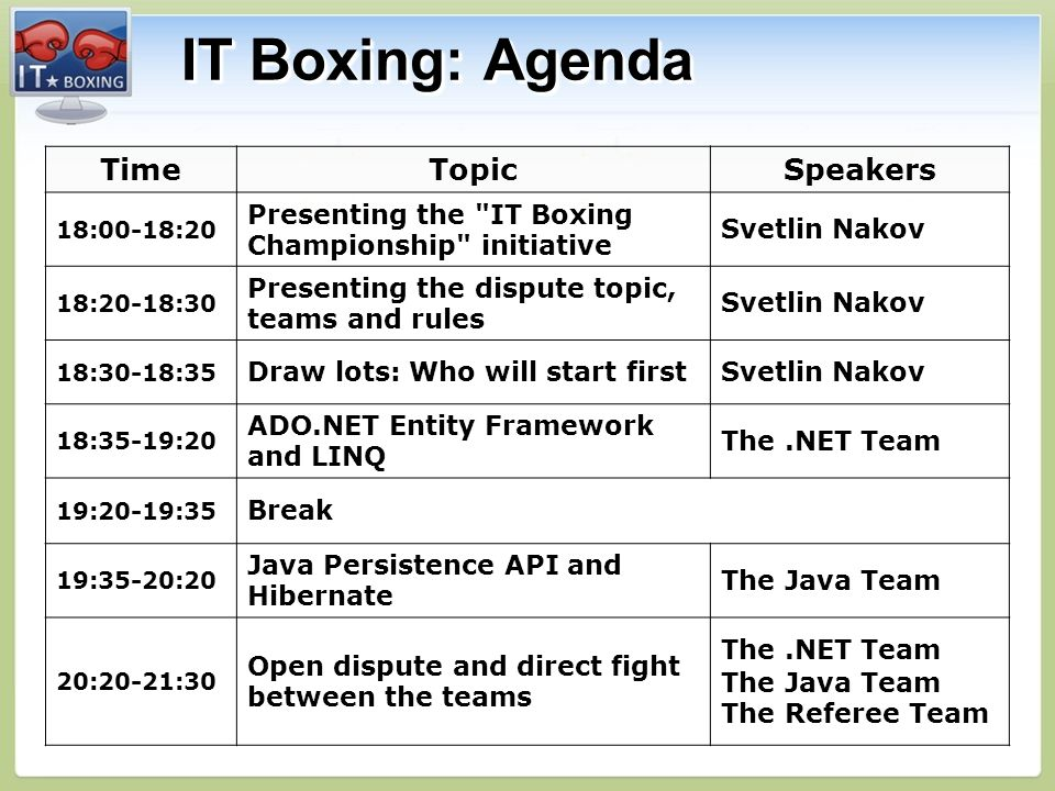 IT Boxing: Agenda TimeTopicSpeakers 18:00-18:20 Presenting the IT Boxing Championship initiative Svetlin Nakov 18:20-18:30 Presenting the dispute topic, teams and rules Svetlin Nakov 18:30-18:35 Draw lots: Who will start first Svetlin Nakov 18:35-19:20 ADO.NET Entity Framework and LINQ The.NET Team 19:20-19:35Break 19:35-20:20 Java Persistence API and Hibernate The Java Team 20:20-21:30 Open dispute and direct fight between the teams The.NET Team The Java Team The Referee Team