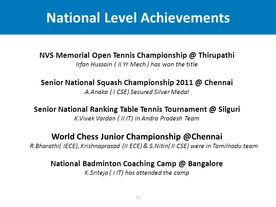 11 National Level Achievements NVS Memorial Open Tennis Championship @ Thirupathi Irfan Hussain ( II Yr Mech ) has won the title Senior National Squash Championship 2011 @ Chennai A.Anaka ( I CSE) Secured Silver Medal Senior National Ranking Table Tennis Tournament @ Silguri K.Vivek Vardan ( II IT) in Andra Pradesh Team World Chess Junior Championship @Chennai R.Bharathi( IECE), Krishnaprasad (II ECE) & S.Nitin( II CSE) were in Tamilnadu team National Badminton Coaching Camp @ Bangalore K.Sriteja ( I IT) has attended the camp