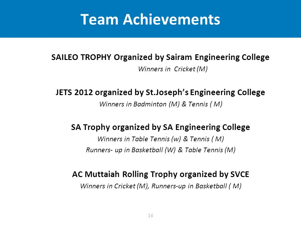 SAILEO TROPHY Organized by Sairam Engineering College Winners in Cricket (M) JETS 2012 organized by St.Josephs Engineering College Winners in Badminton (M) & Tennis ( M) SA Trophy organized by SA Engineering College Winners in Table Tennis (w) & Tennis ( M) Runners- up in Basketball (W) & Table Tennis (M) AC Muttaiah Rolling Trophy organized by SVCE Winners in Cricket (M), Runners-up in Basketball ( M) 14 Team Achievements