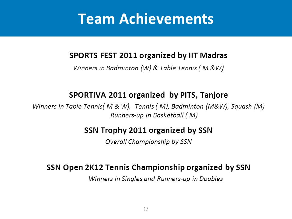 SPORTS FEST 2011 organized by IIT Madras Winners in Badminton (W) & Table Tennis ( M &W ) SPORTIVA 2011 organized by PITS, Tanjore Winners in Table Tennis( M & W), Tennis ( M), Badminton (M&W), Squash (M) Runners-up in Basketball ( M) SSN Trophy 2011 organized by SSN Overall Championship by SSN SSN Open 2K12 Tennis Championship organized by SSN Winners in Singles and Runners-up in Doubles 15 Team Achievements
