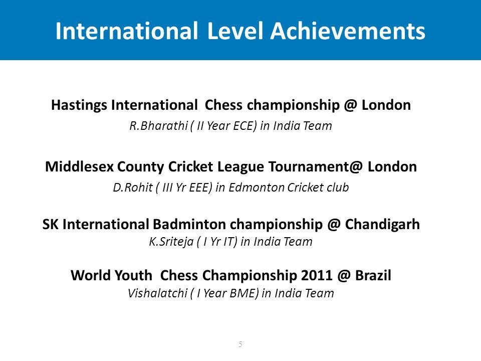 16 SSN OPEN 2K12 Tennis for under-25 Men category SSN TROPHY 2011 All India Inter Collegiate Tournament for Basketball, Table Tennis, Badminton, Chess & Tennis Anna University Tournaments Badminton (M) & Squash ( M) Tournaments organized