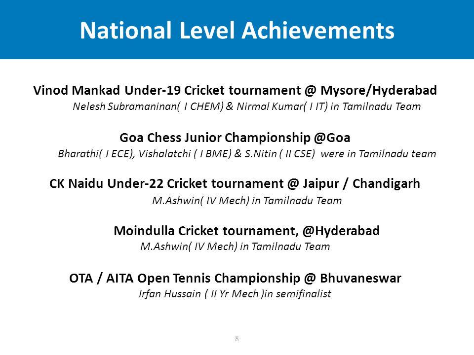8 National Level Achievements Vinod Mankad Under-19 Cricket tournament @ Mysore/Hyderabad Nelesh Subramaninan( I CHEM) & Nirmal Kumar( I IT) in Tamilnadu Team Goa Chess Junior Championship @Goa Bharathi( I ECE), Vishalatchi ( I BME) & S.Nitin ( II CSE) were in Tamilnadu team CK Naidu Under-22 Cricket tournament @ Jaipur / Chandigarh M.Ashwin( IV Mech) in Tamilnadu Team Moindulla Cricket tournament, @Hyderabad M.Ashwin( IV Mech) in Tamilnadu Team OTA / AITA Open Tennis Championship @ Bhuvaneswar Irfan Hussain ( II Yr Mech )in semifinalist