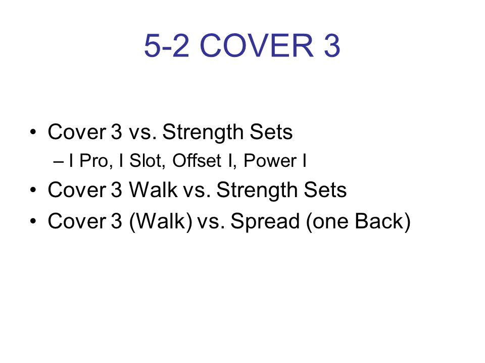 5-2 COVER 3 Cover 3 vs.Strength Sets –I Pro, I Slot, Offset I, Power I Cover 3 Walk vs.