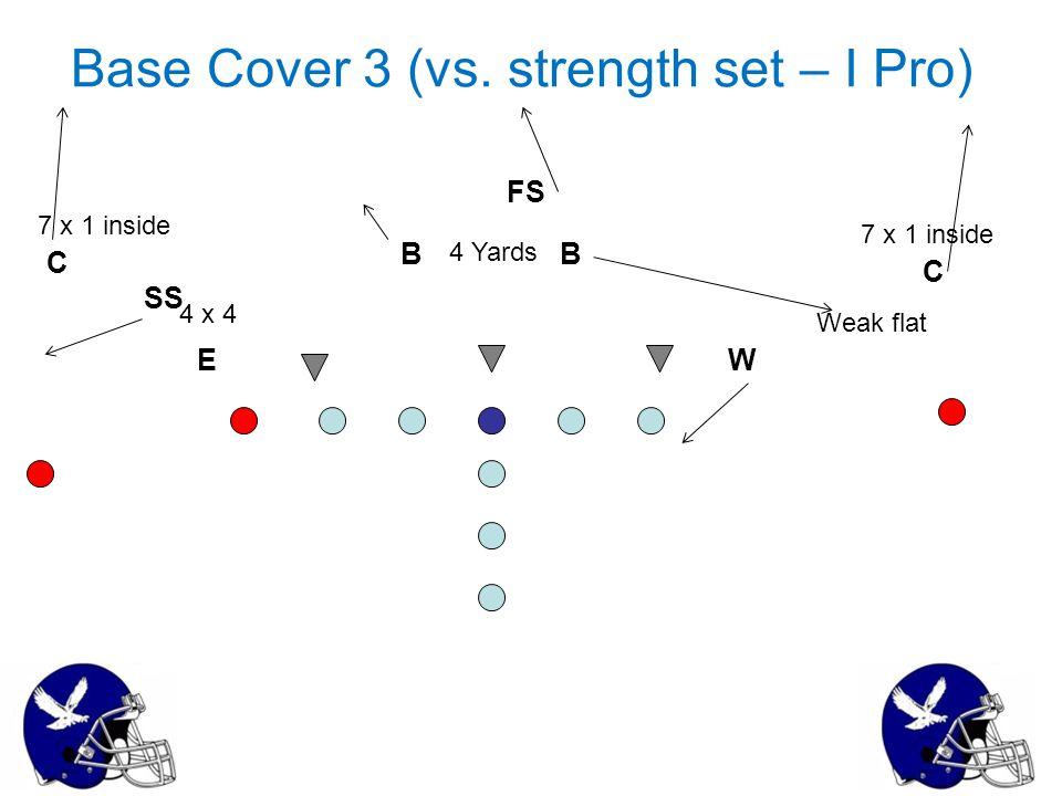 Base Cover 3 (vs.