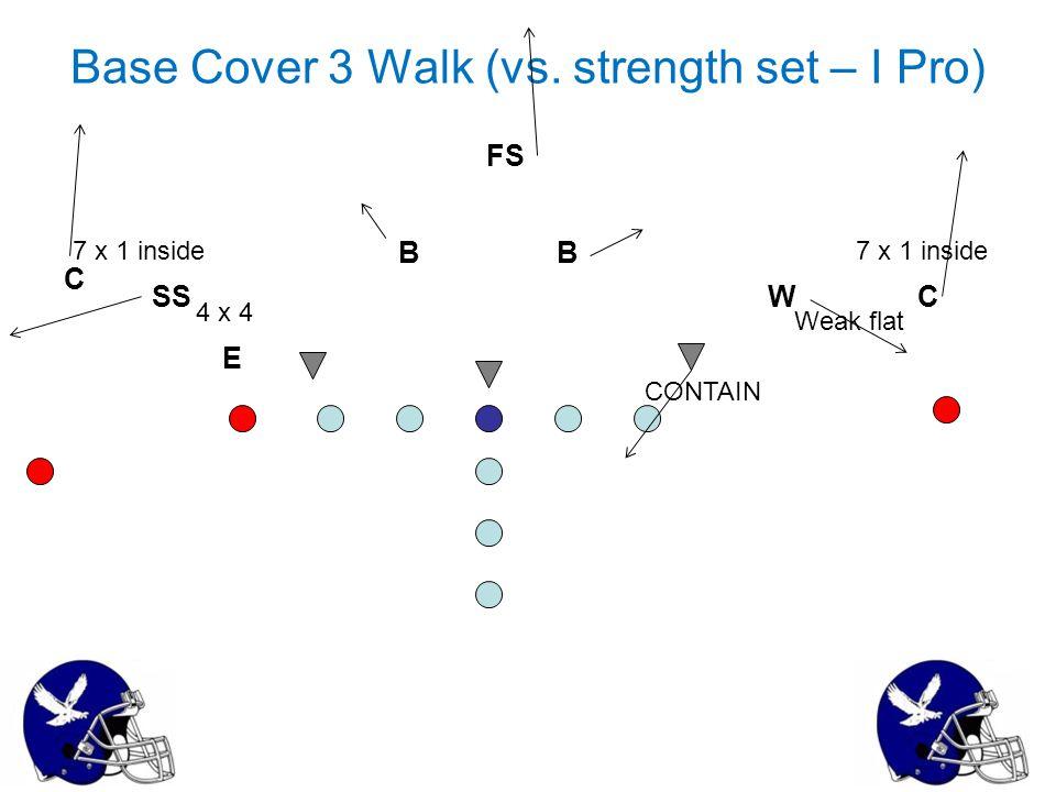 Base Cover 3 Walk (vs. strength set – I Pro) W E BB C CSS FS 7 x 1 inside Weak flat CONTAIN 4 x 4