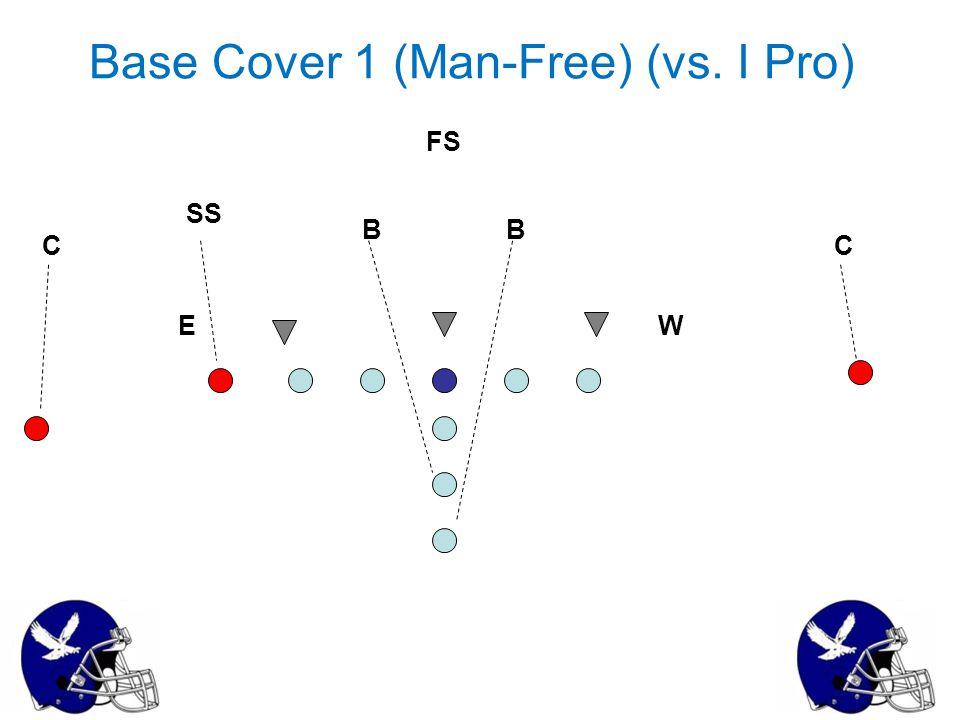 Base Cover 1 (Man-Free) (vs. I Pro) WE BB CC SS FS