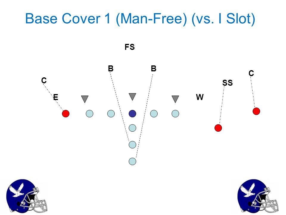 Base Cover 1 (Man-Free) (vs. I Slot) WE BB C C SS FS