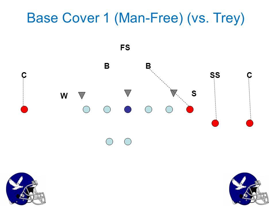 Base Cover 1 (Man-Free) (vs. Trey) W S BB CC FS SS