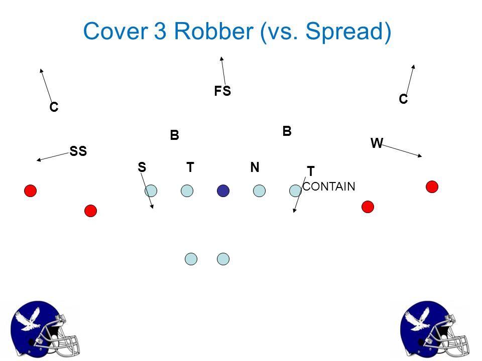 Cover 3 Robber (vs. Spread) W S B B C C SS FS NT T CONTAIN