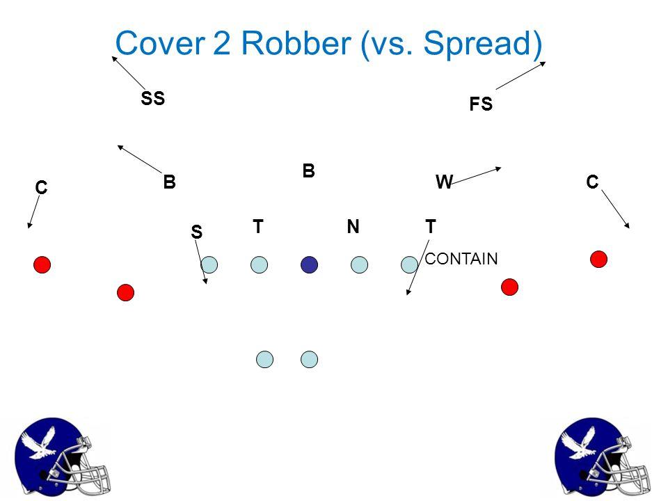 Cover 2 Robber (vs. Spread) W S B B C C SS FS TNT CONTAIN