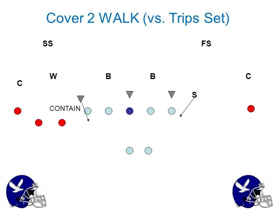 Cover 2 WALK (vs. Trips Set) W S BB C C SSFS CONTAIN