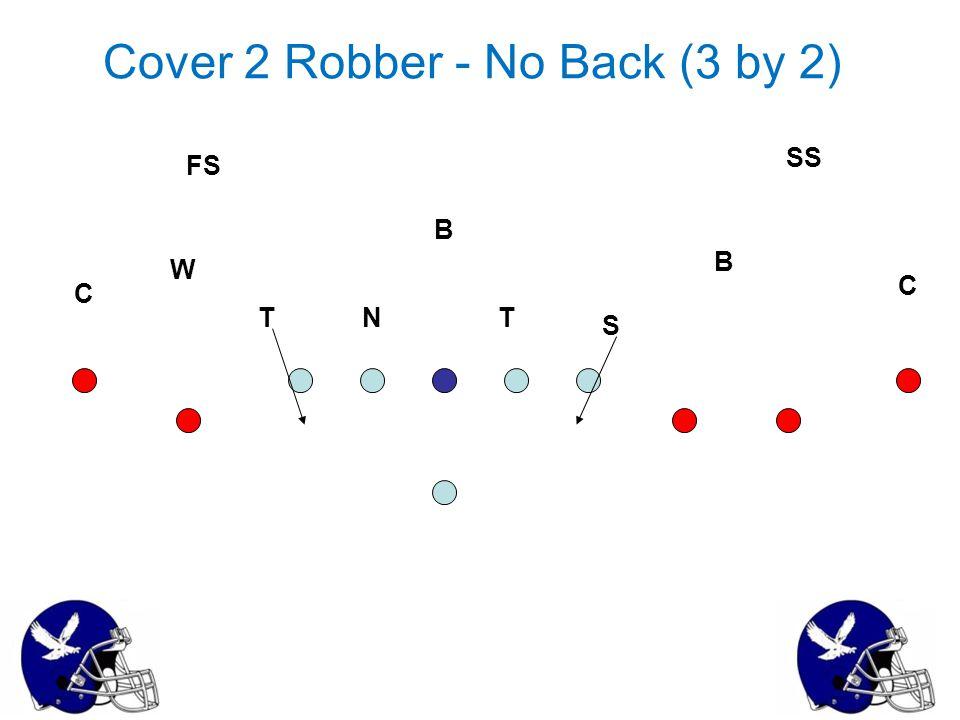Cover 2 Robber - No Back (3 by 2) W S B B C C FS SS TTN