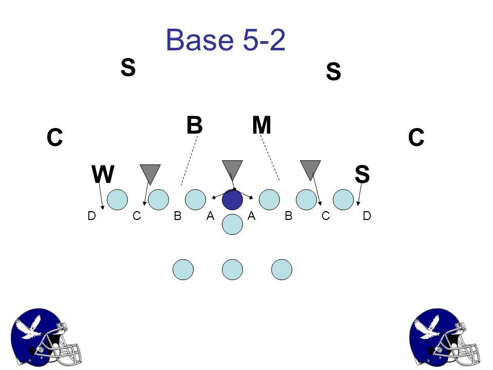 Base 5-2 SW BM CC S S AADCBCBD