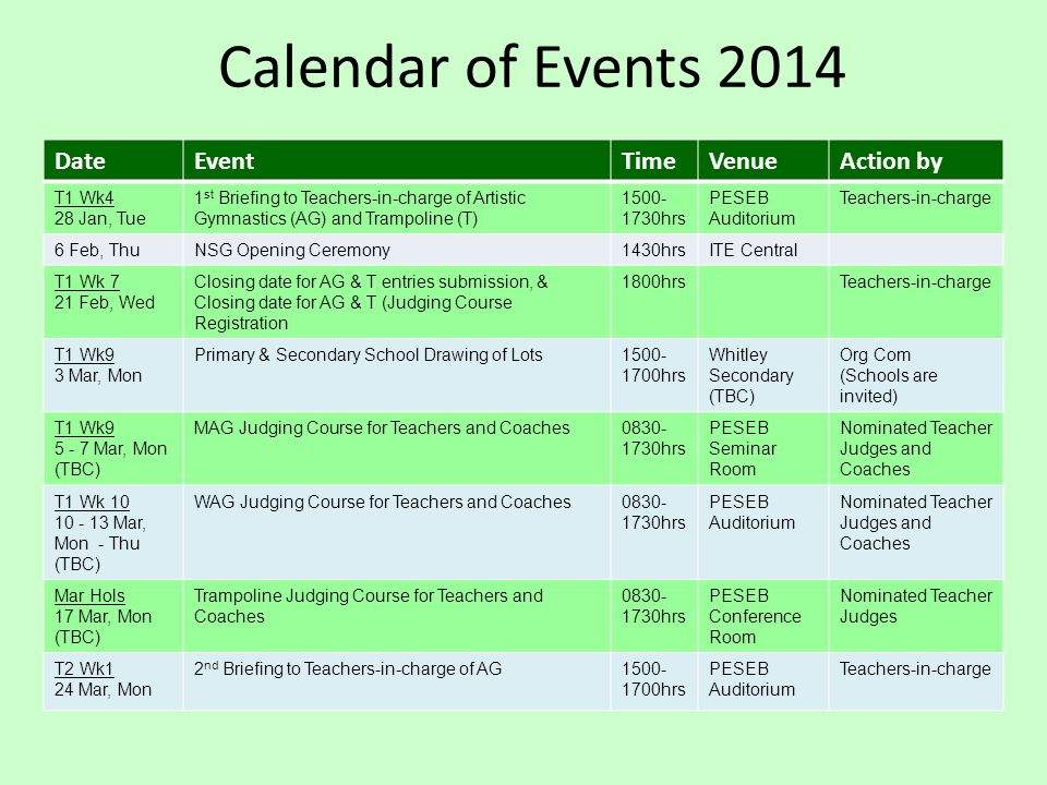 Calendar of Events 2014 DateEventTimeVenueAction by T1 Wk4 28 Jan, Tue 1 st Briefing to Teachers-in-charge of Artistic Gymnastics (AG) and Trampoline (T) 1500- 1730hrs PESEB Auditorium Teachers-in-charge 6 Feb, ThuNSG Opening Ceremony1430hrsITE Central T1 Wk 7 21 Feb, Wed Closing date for AG & T entries submission, & Closing date for AG & T (Judging Course Registration 1800hrsTeachers-in-charge T1 Wk9 3 Mar, Mon Primary & Secondary School Drawing of Lots1500- 1700hrs Whitley Secondary (TBC) Org Com (Schools are invited) T1 Wk9 5 - 7 Mar, Mon (TBC) MAG Judging Course for Teachers and Coaches0830- 1730hrs PESEB Seminar Room Nominated Teacher Judges and Coaches T1 Wk 10 10 - 13 Mar, Mon - Thu (TBC) WAG Judging Course for Teachers and Coaches0830- 1730hrs PESEB Auditorium Nominated Teacher Judges and Coaches Mar Hols 17 Mar, Mon (TBC) Trampoline Judging Course for Teachers and Coaches 0830- 1730hrs PESEB Conference Room Nominated Teacher Judges T2 Wk1 24 Mar, Mon 2 nd Briefing to Teachers-in-charge of AG1500- 1700hrs PESEB Auditorium Teachers-in-charge