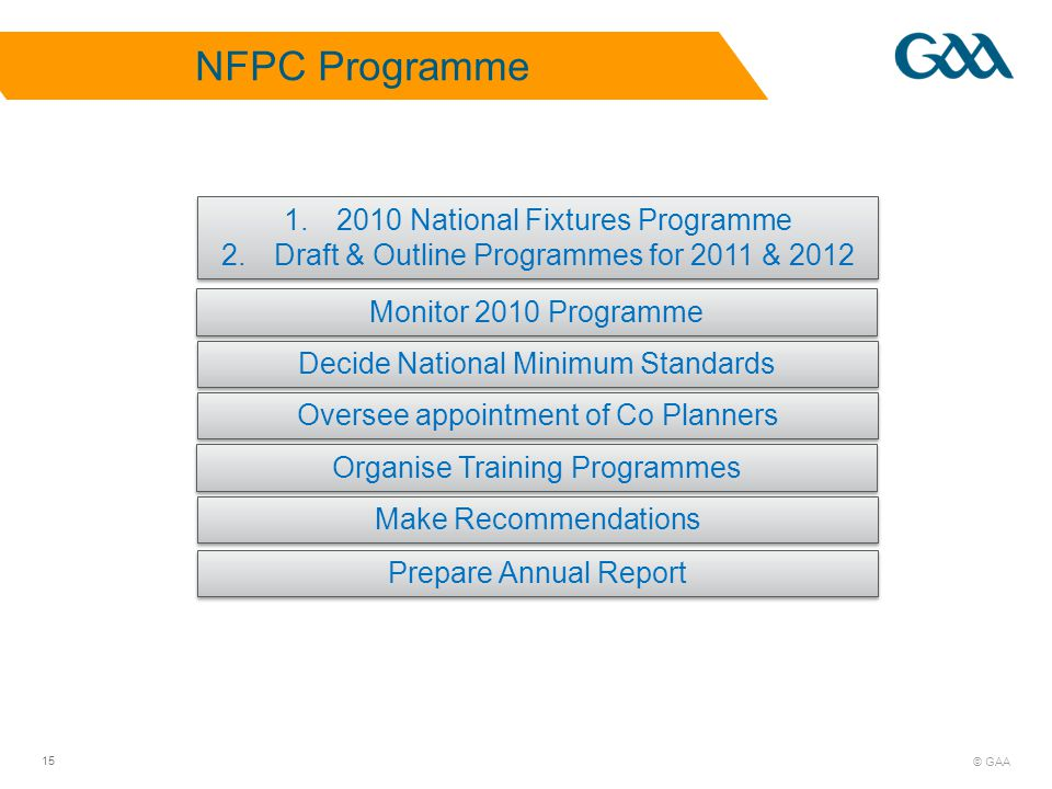 © GAA 15 Prepare Annual Report NFPC Programme Make Recommendations Organise Training Programmes Oversee appointment of Co Planners Decide National Minimum Standards Monitor 2010 Programme 1.2010 National Fixtures Programme 2.Draft & Outline Programmes for 2011 & 2012 1.2010 National Fixtures Programme 2.Draft & Outline Programmes for 2011 & 2012