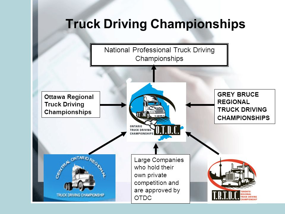 Truck Driving Championships National Professional Truck Driving Championships Large Companies who hold their own private competition and are approved by OTDC GREY BRUCE REGIONAL TRUCK DRIVING CHAMPIONSHIPS Ottawa Regional Truck Driving Championships