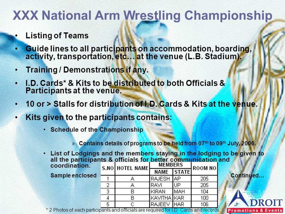 Listing of Teams Guide lines to all participants on accommodation, boarding, activity, transportation, etc… at the venue (L.B. Stadium). Training / De